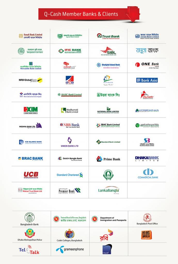 Information Technology Consultants Ltd IPO Information & Result